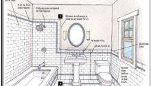 Bathroom Design Planning Tips Taymor