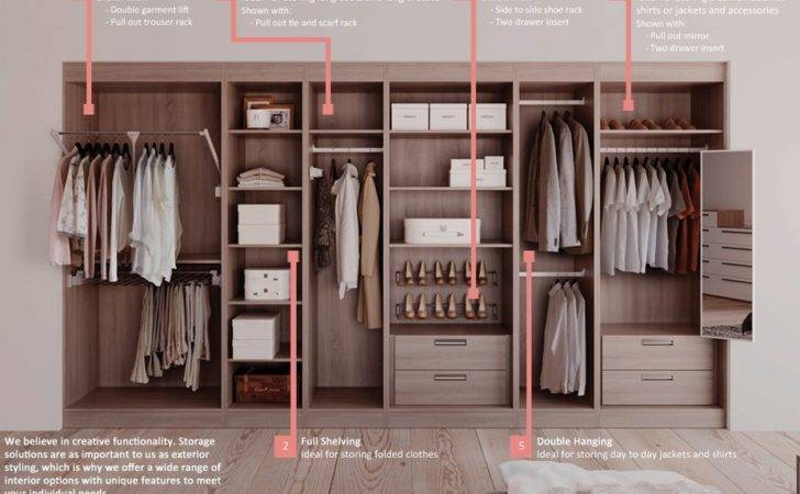 Bedroom Wardrobe Accessories Lighting Fitted
