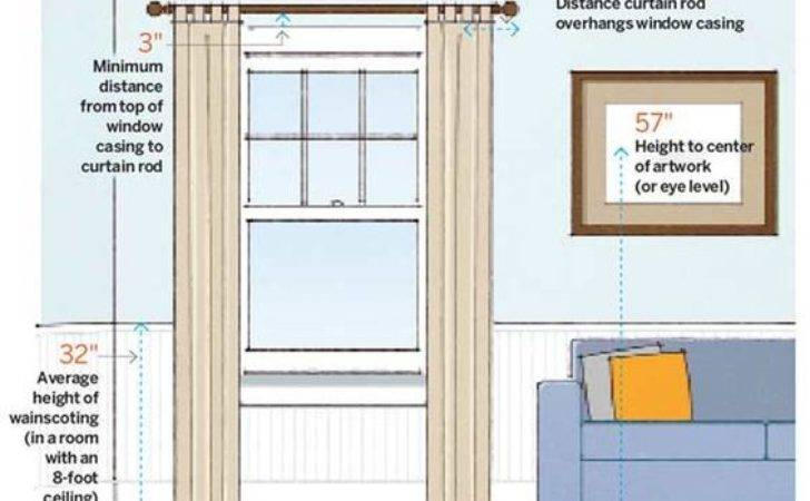 Best Length Your Bedroom Curtain
