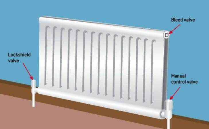 Bleed Your Radiators Jwc Property Services