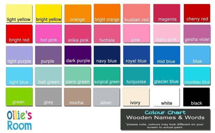 Blue Color Charts Names Pin Pinterest