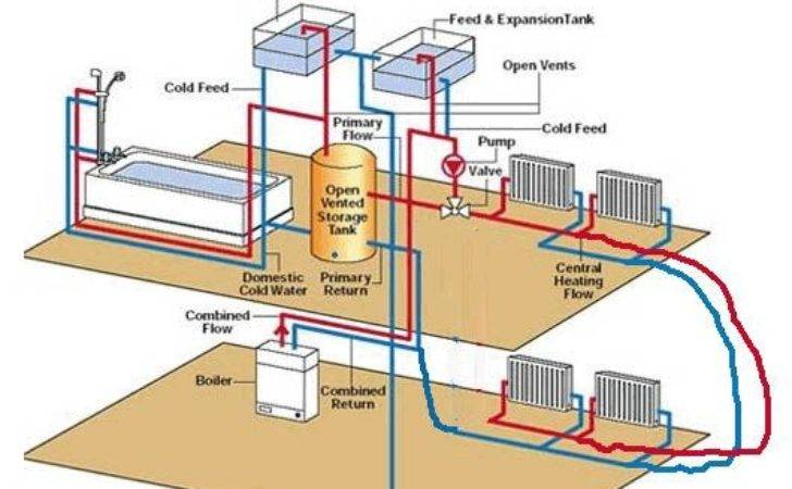 Central Heating Pipe Configurations Diynot Forums