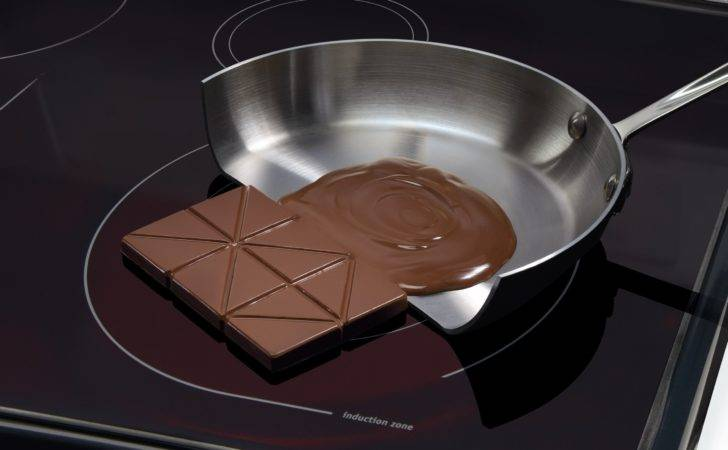 Choosing Perfect Pans Induction