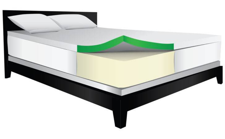 Clean Mattress Ultimate Guide