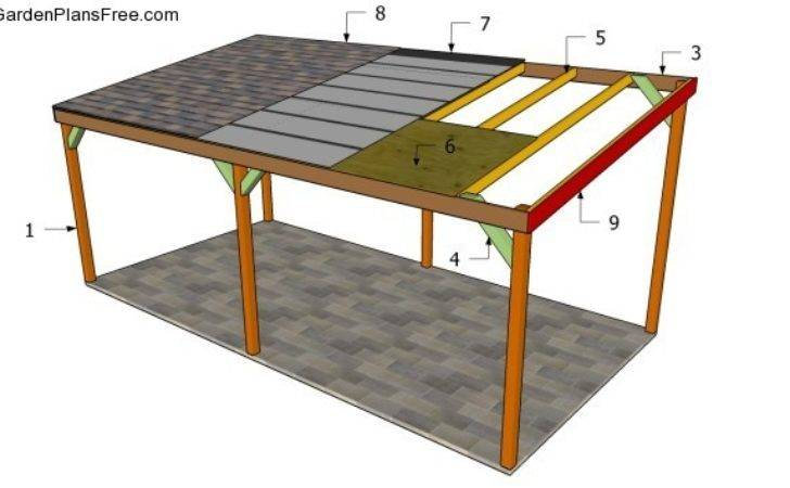 Diy Lean Carport Plans Furnitureplans
