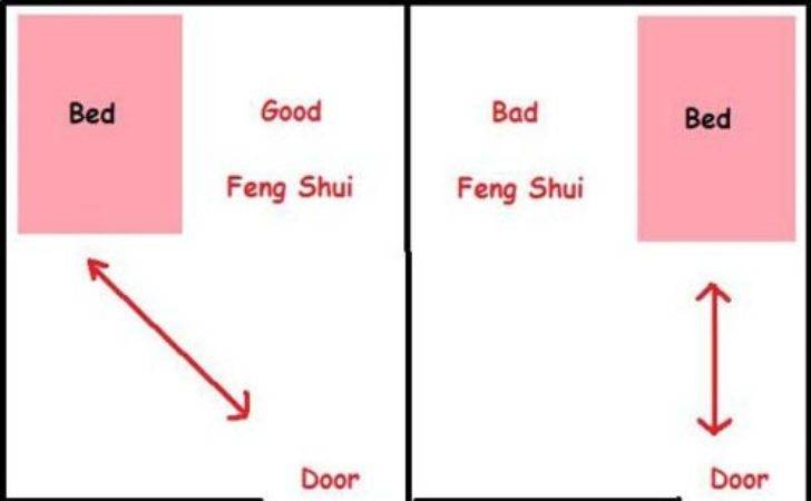 Feng Shui Bed Position Suggestion Home Design Ideas