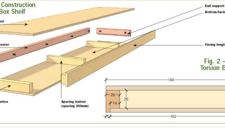 Floating Shelves Boxes Buildings Strong Finish