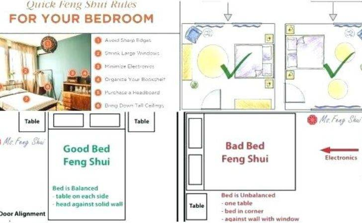 Interior Feng Shui Bed Bedroom Placement