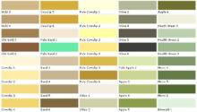 Laura Ashley Color Collection Samples Swatches Paint