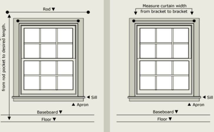Measure Curtains Windows Curtain Rods Long Hairstyles