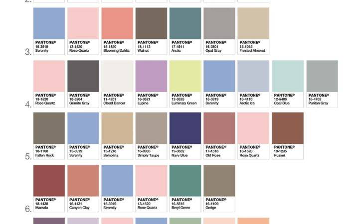 Pantone Unveils Two Colors Year