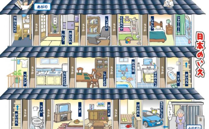 Rooms Japanese House Hint Game Classroom