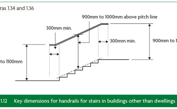 Section Stairs Ladders
