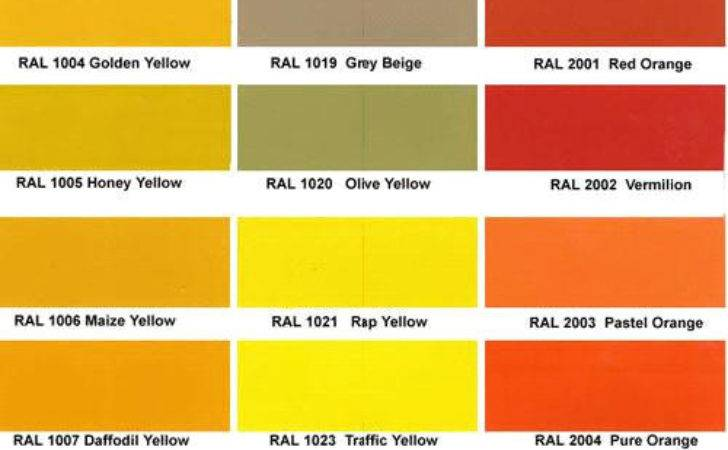 Sherwin Williams Color Charts Grasscloth