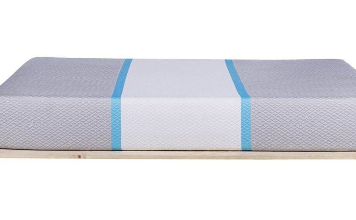 Top Best Rated Mattress Unbiased Reviews