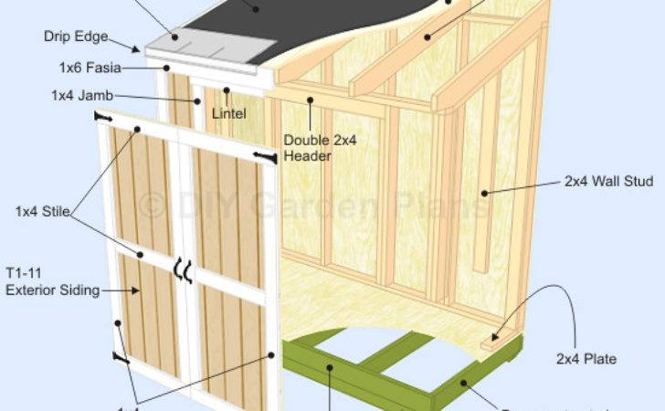 Top Shed Designs Their Costs Styles