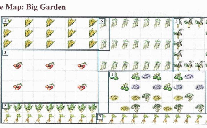 Vegetable Garden Planner Newest Home Lansdscaping Ideas