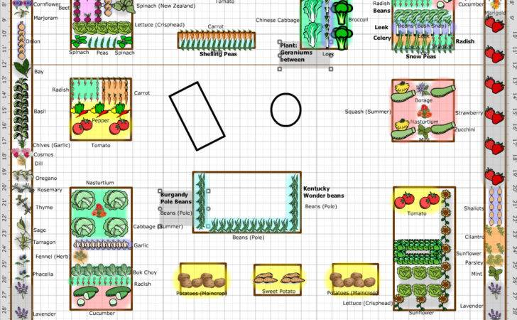 Vegetable Garden Year Planner Izvipi